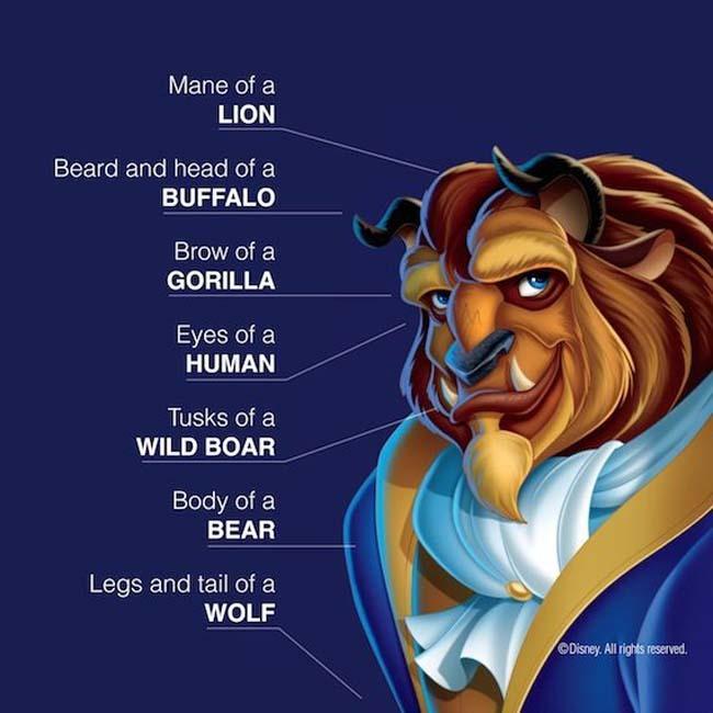 dibujo de la bestia donde se describe como es que lo dibujaron