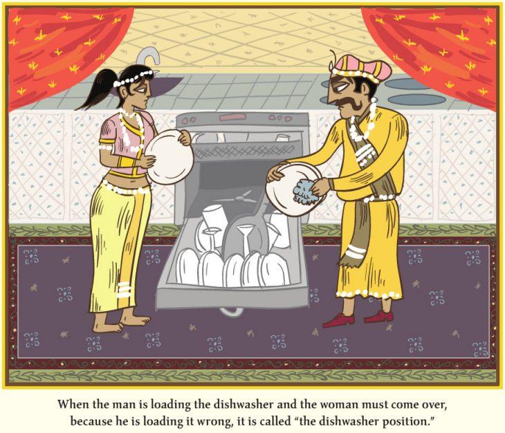 caricatura de la parodia del kamasutra donde los dibujos lavan los platos