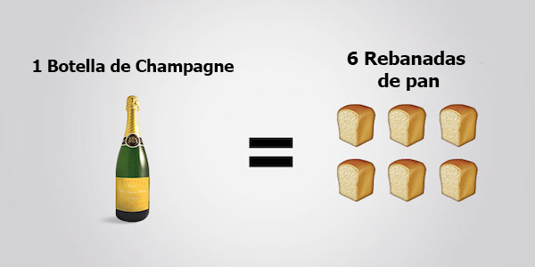 champagne vs pan