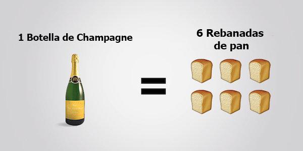 champagne vs pan