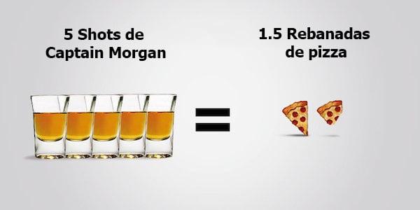 ron vs pizza