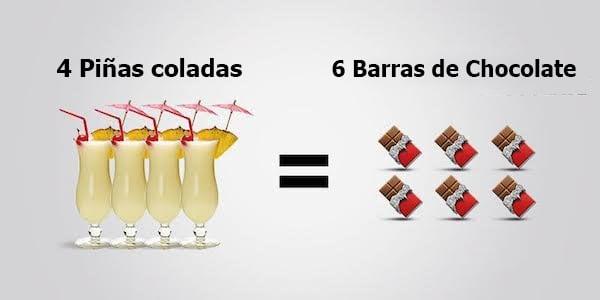 piña colada vs chocolate