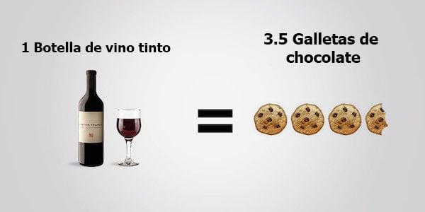 vino tinto vs galletas