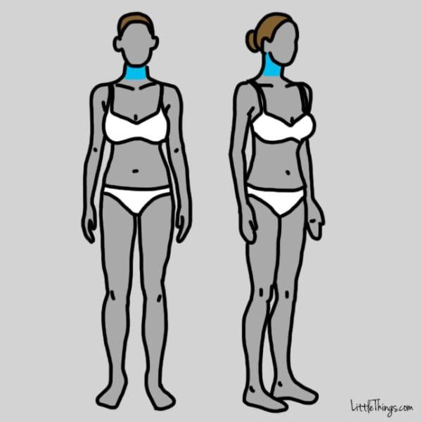 gráfico problemas de la tiroides garganta