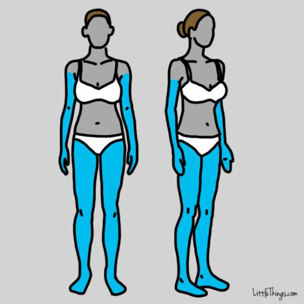 gráfico problemas con la tiroides dolor muscular