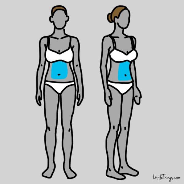 gráfico problemas con la tiroides aumento de peso