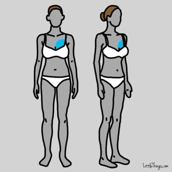 gráfico problemas de la tiroides corazón agitado