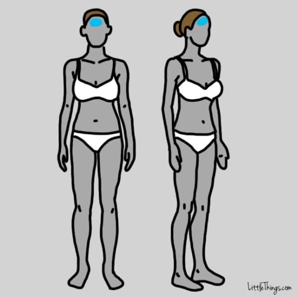gráfico problemas de la tiroides dispersión mental