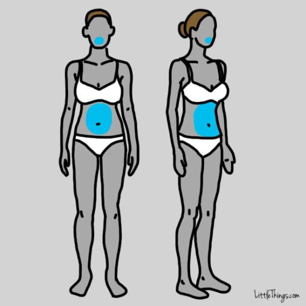 gráfico problemas de la tiroides cambio de apetito