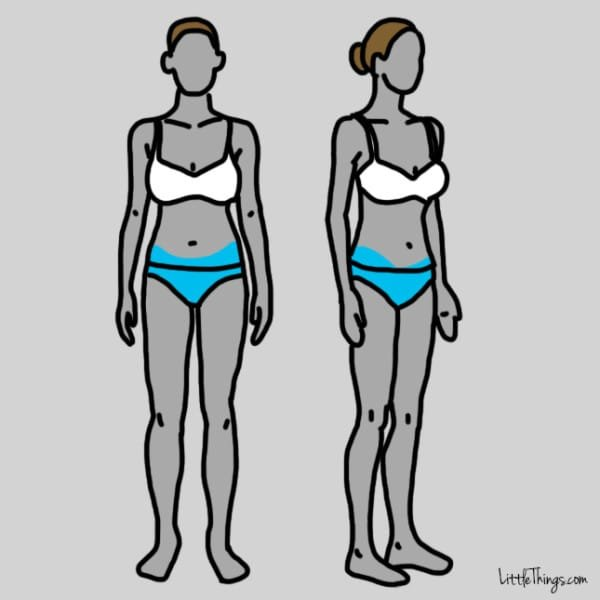 gráfico problemas con la tiroides falta apetito sexual