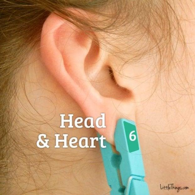 punto reflexología cabeza y corazón