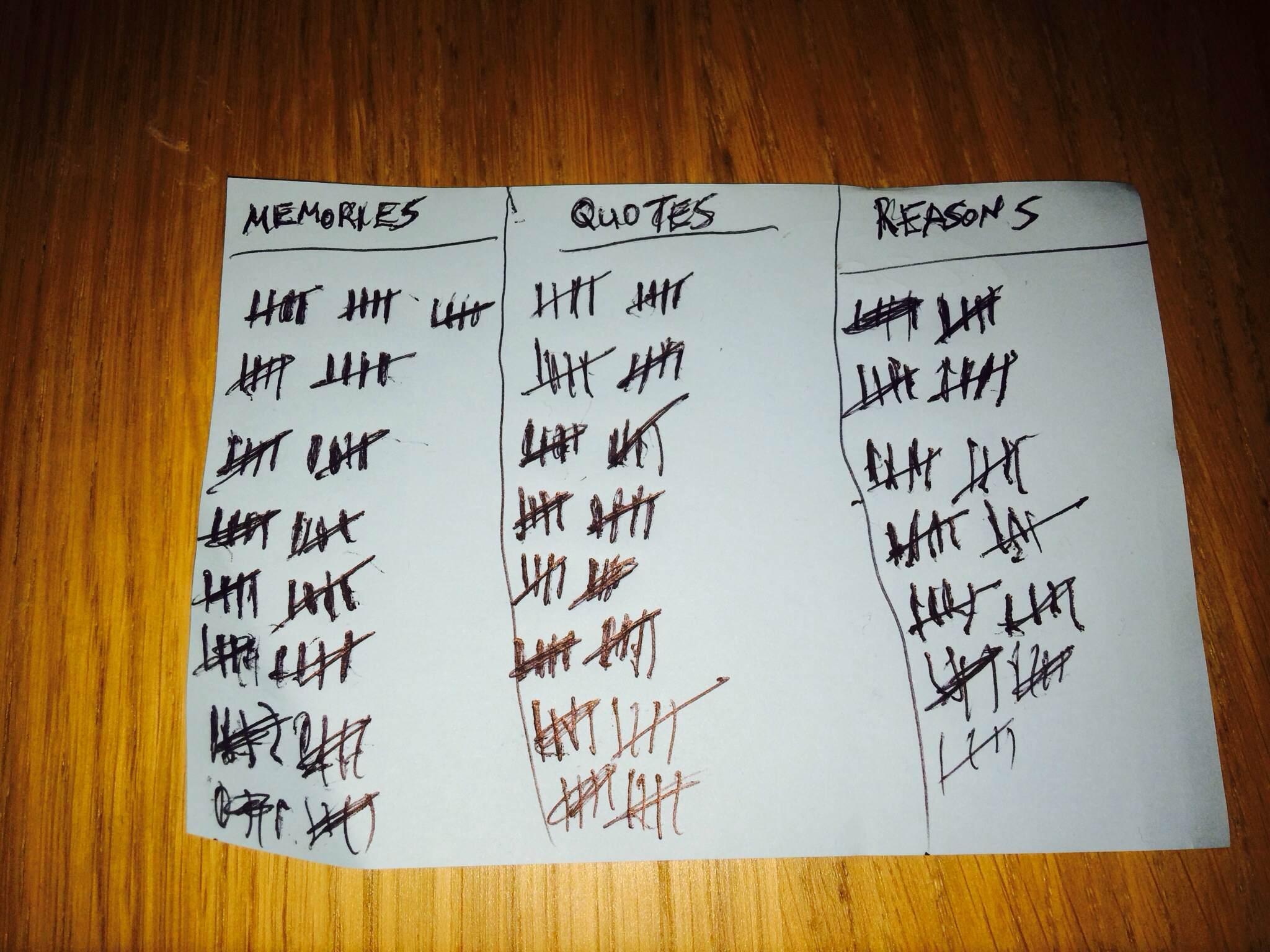 un chico cre un frasco de 365 notas para su novia. Black Bedroom Furniture Sets. Home Design Ideas