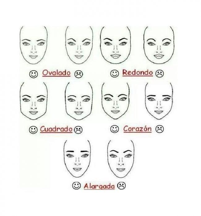 tipos de figura de cara y diseño de cejas