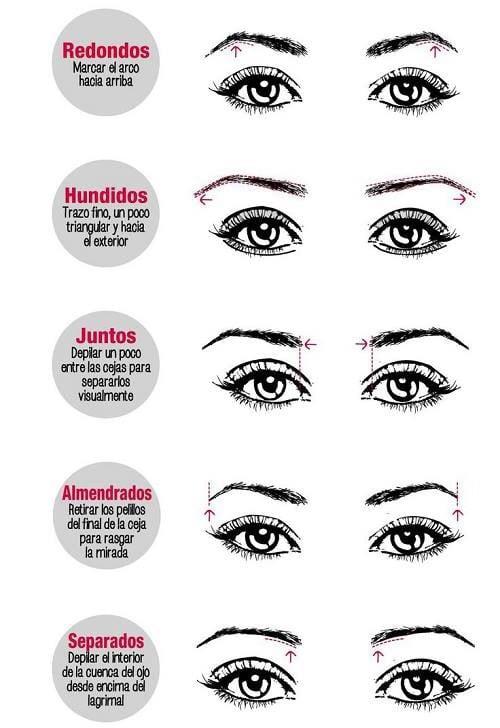 15 sencillos trucos para tener unas cejas perfectas - Maneras de pintar los ojos ...