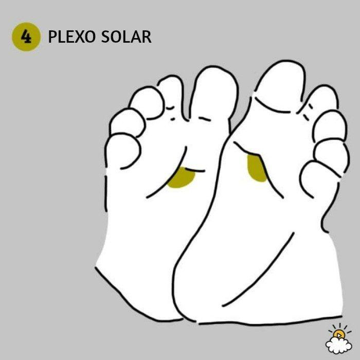 ilustración plexo solar reflexiología de pies para salud de tu bebé