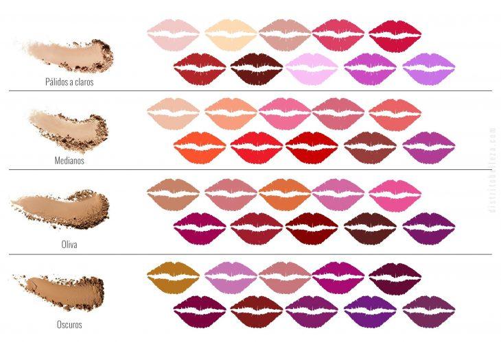 ilustracion para pintar tus labios según tu color de piel