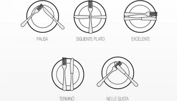 ilustración sobre acomodo de cubiertos sobre los platos reglas de etiqueta