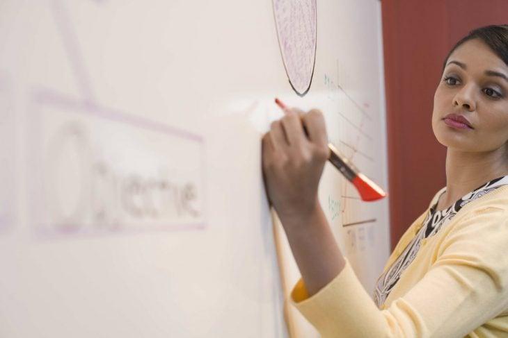 mujer zurda escribiendo en pizarron