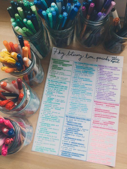 hoja de papel y plumones separados por colores