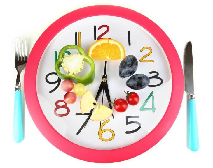 Reloj que indica las comidas a tiempo.