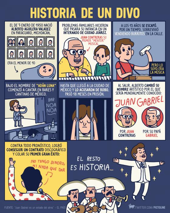Ilustración de Historias de un Divo