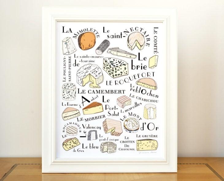 cuadro con quesos franceses