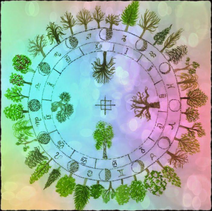 Horóscopo Celta árboles