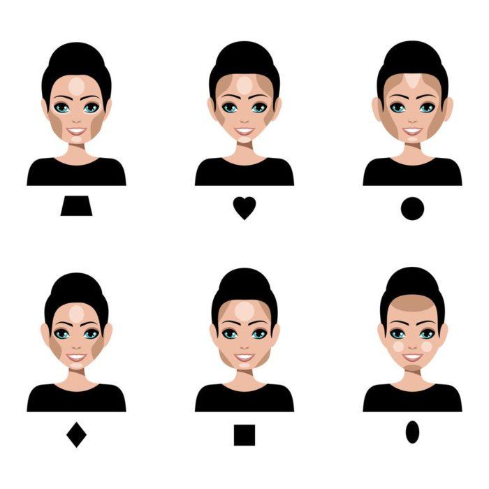 formas de cara para aplicar contouring