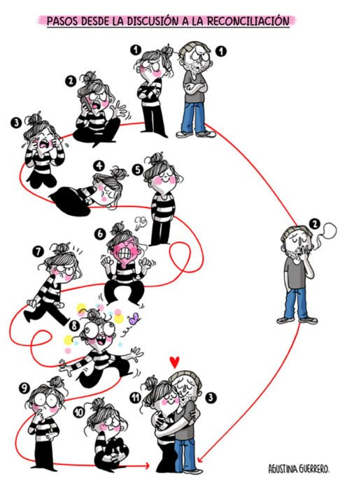 Ilustraciones acerca de la reconciliación
