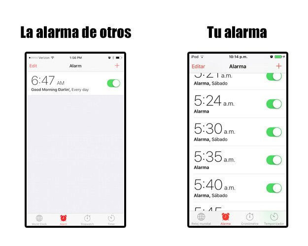 multiples alarmas en cuelular