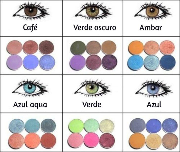 sombras de colores y tipos de ojos