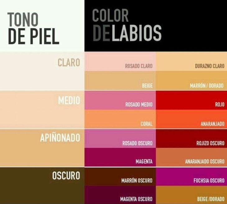 ilustracion con colores para piel y labios