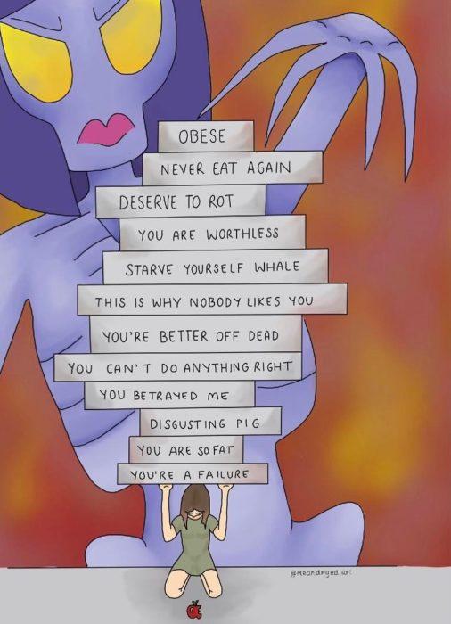 Ilustraciones que demuestran lo que es la anorexia