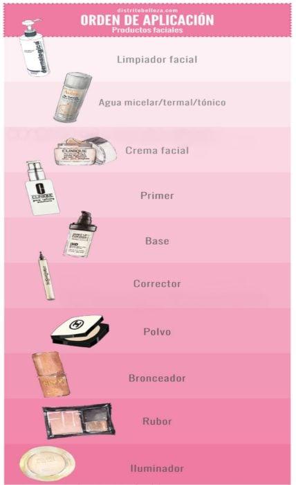 ilustración con pasos de maquillaje