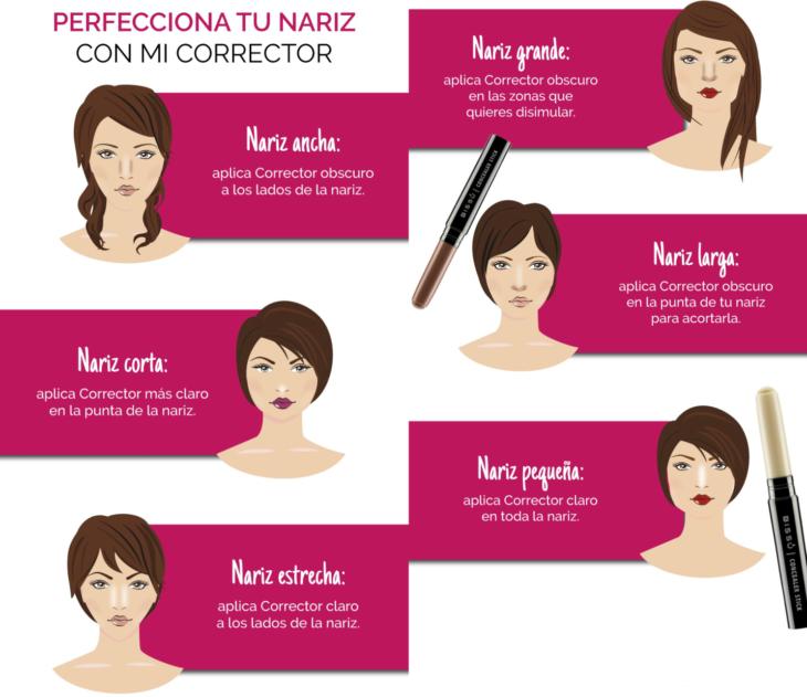 ilustración para maquillar segun tu tipo de nariz