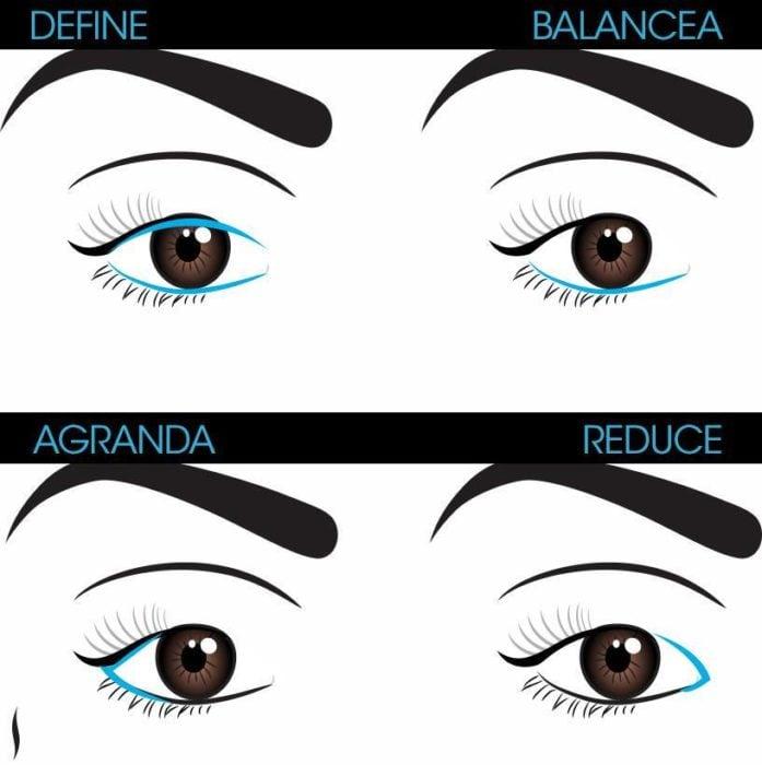 ilustración para delinear ojos de manera correcta