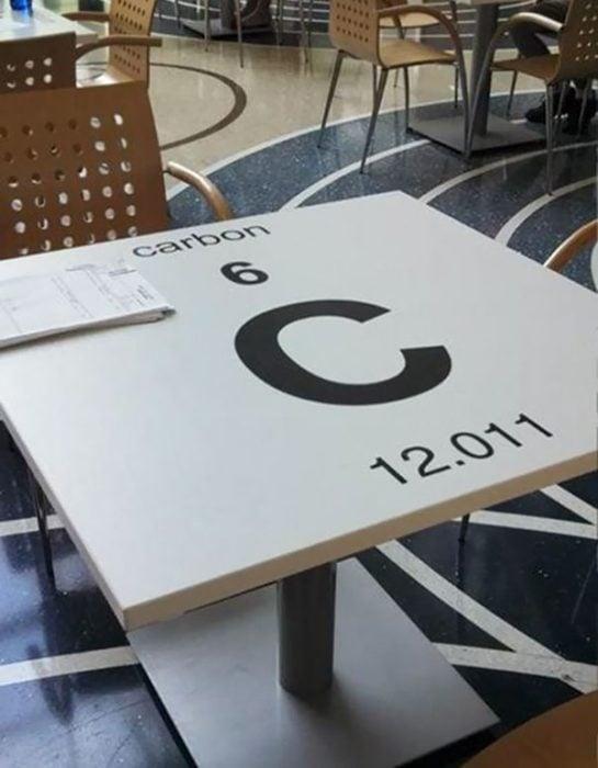 mesa tabla periodica
