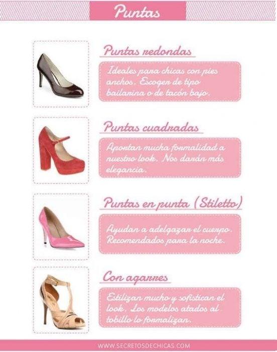 Guia de como usar zapatos de tacon