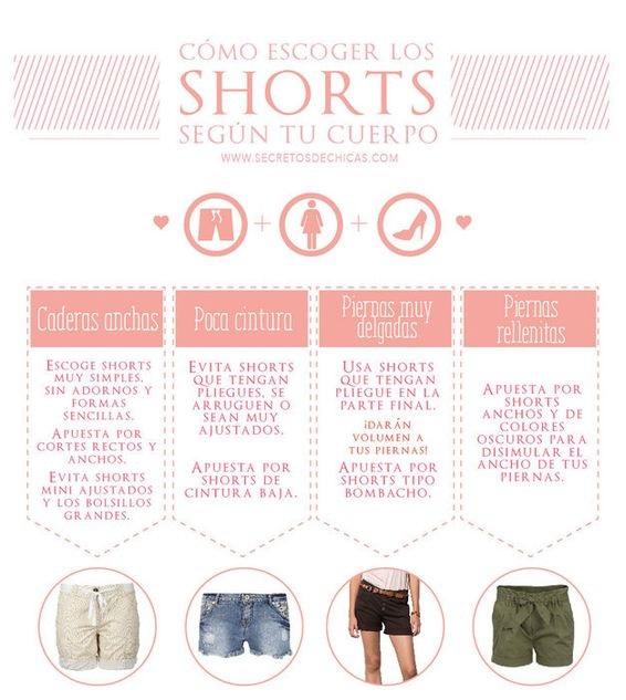 guia para elegir un short
