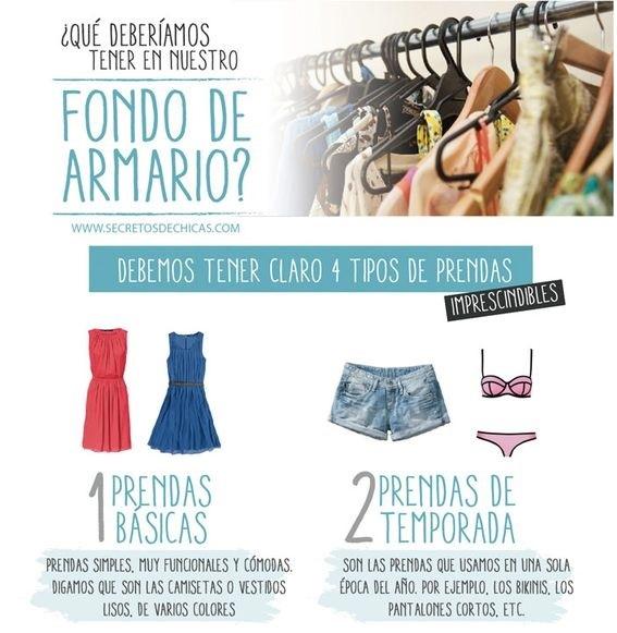 guia básica de ropa