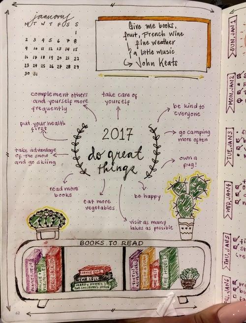 Notas inspiradoras bullet journal