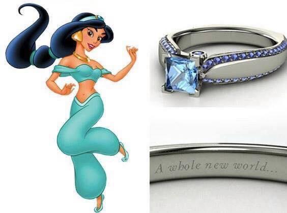 anillo para dama color esmeralda