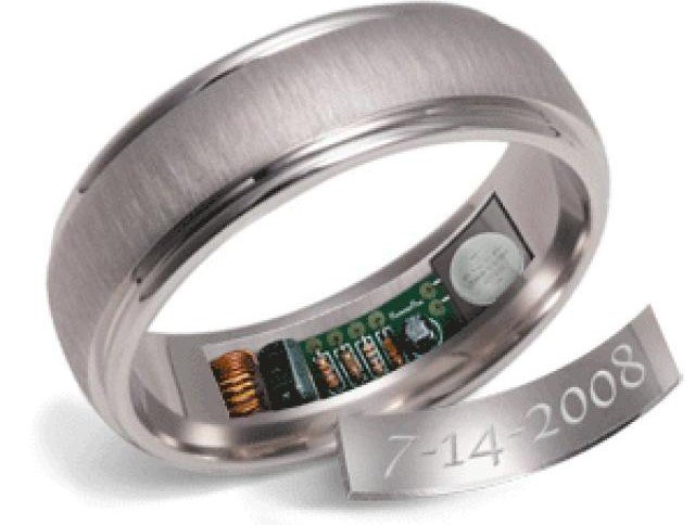 anillo con dispositivo gps
