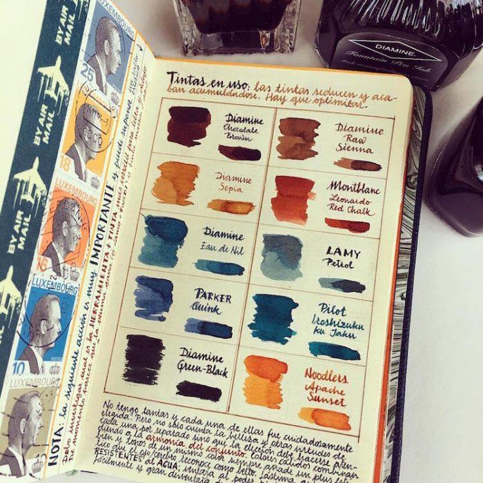 tintas de colores a prueba en una hoja