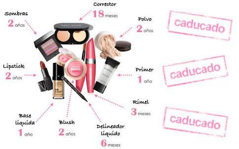 guia d efecha de caducidad de cosmeticos