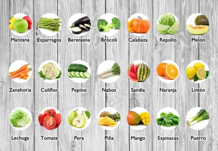 iconografía alimentos sin calorías