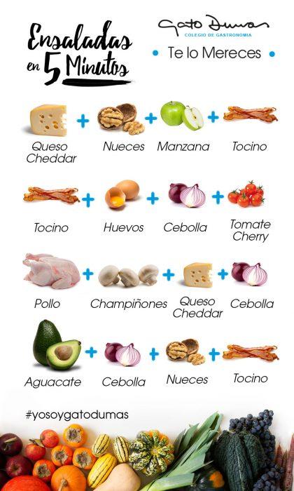 iconogradía para combinar alimentos en ensaladas