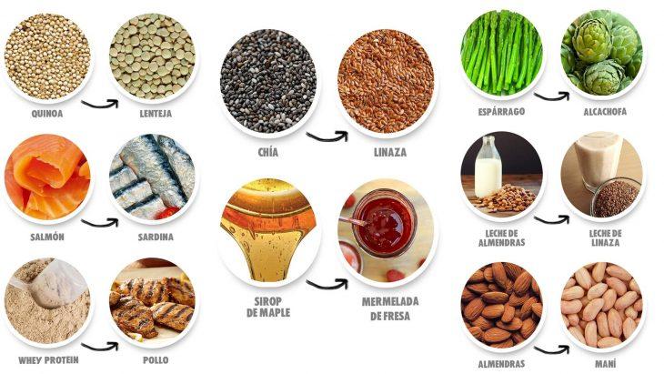 Guia para sustituir alimentos