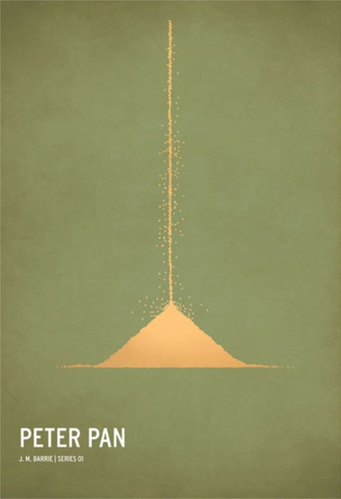 Poster minimalista y vintage de la película Peter Pan
