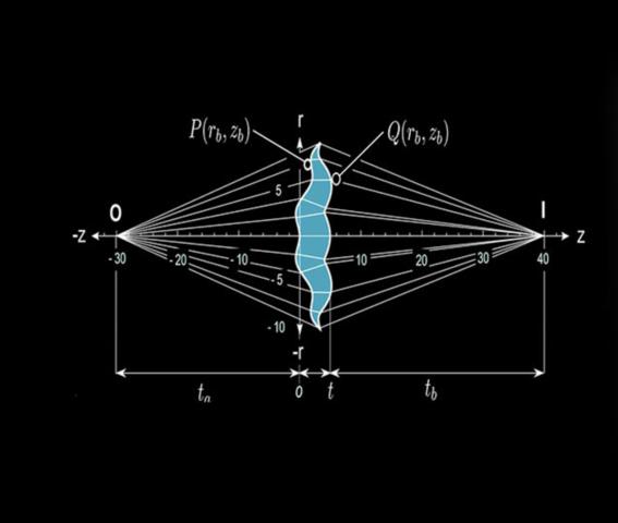 problema de aberración esférica en lentes ópticos ilustrado